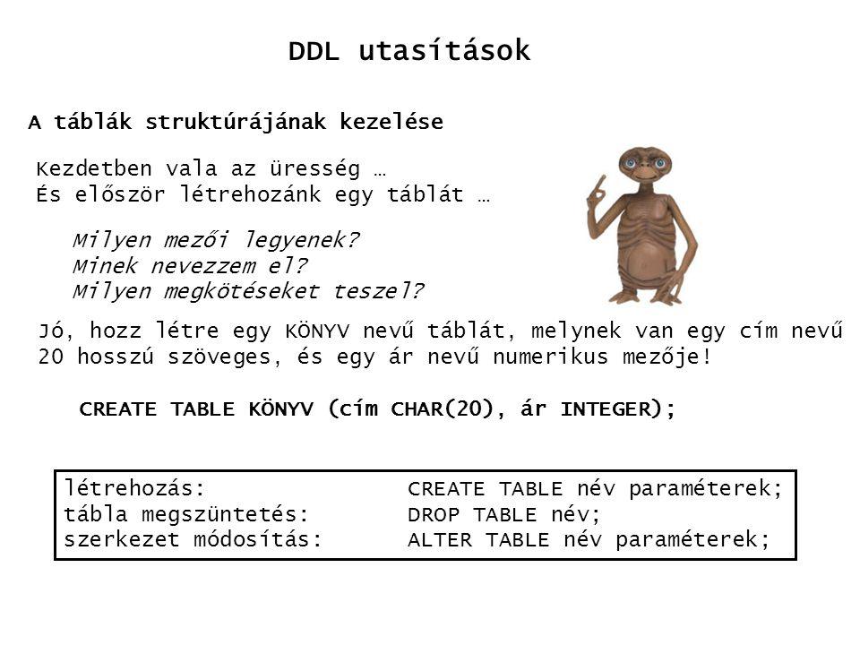 A lekérdezés alapjai: SELECT m_kif1,… FROM t_kif WHERE feltétel GROUP BY cskif HAVING feltétel UNION   INTERSECT   MINUS SELECT … ORDER BY rkif; DQL utasítások A relációs algebrán alapszik Tartalmaz nem relációs elemeket is (pl.