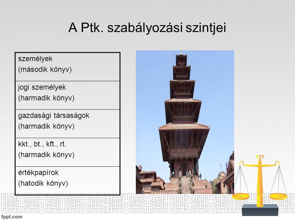 A Ptk. szabályozási szintjei személyek (második könyv) jogi személyek (harmadik könyv) gazdasági társaságok (harmadik könyv) kkt., bt., kft., rt. (har