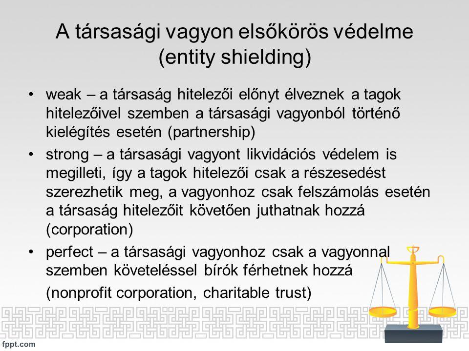 A társasági vagyon elsőkörös védelme (entity shielding) weak – a társaság hitelezői előnyt élveznek a tagok hitelezőivel szemben a társasági vagyonból