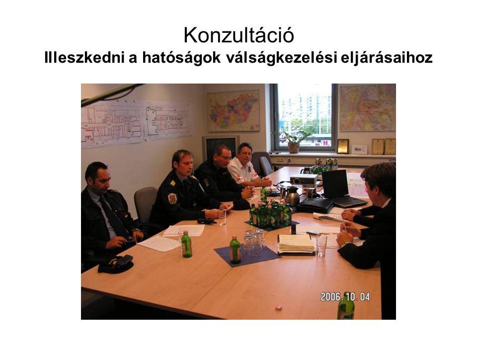 Konzultáció Illeszkedni a hatóságok válságkezelési eljárásaihoz