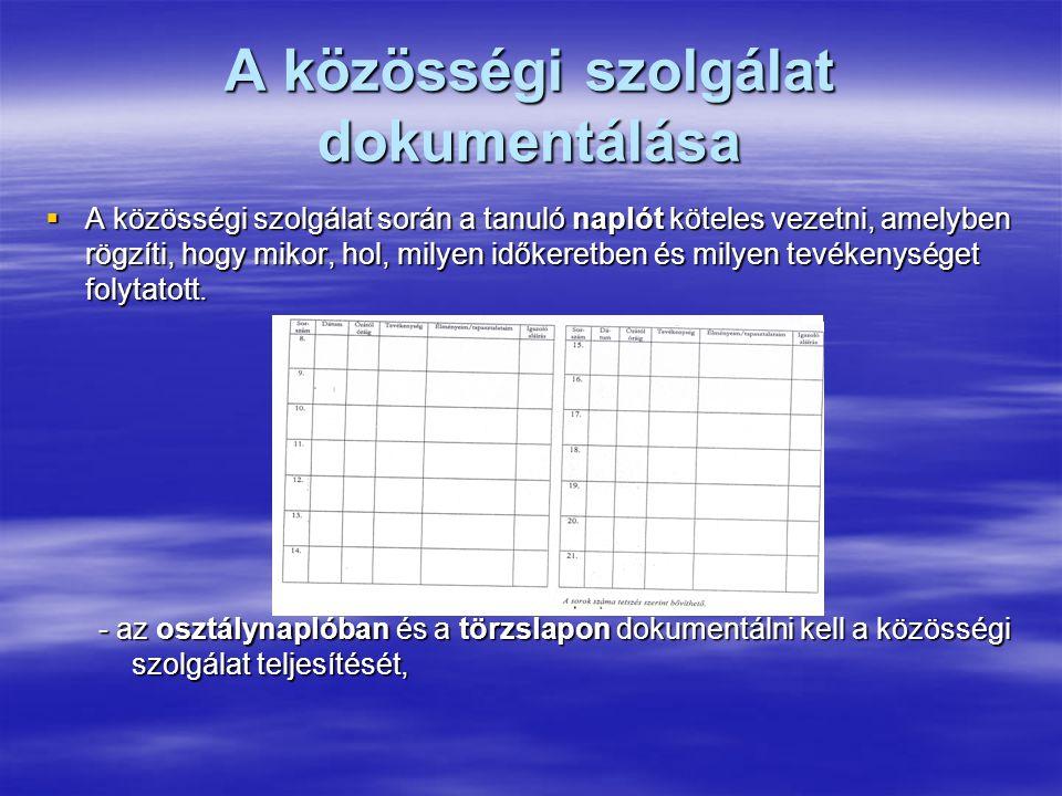 A közösségi szolgálat dokumentálása  A közösségi szolgálat során a tanuló naplót köteles vezetni, amelyben rögzíti, hogy mikor, hol, milyen időkeretb