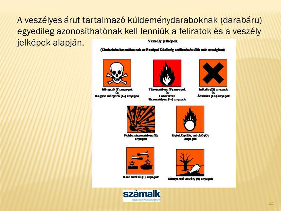 44 A veszélyes árut tartalmazó küldeménydaraboknak (darabáru) egyedileg azonosíthatónak kell lenniük a feliratok és a veszély jelképek alapján.