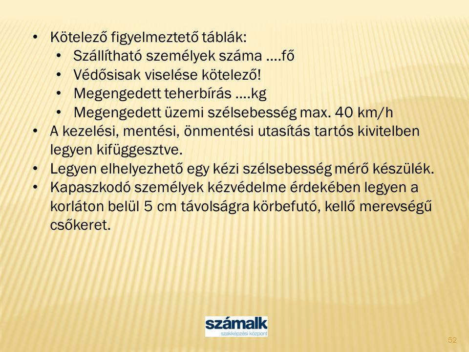 52 Kötelező figyelmeztető táblák: Szállítható személyek száma ….fő Védősisak viselése kötelező! Megengedett teherbírás ….kg Megengedett üzemi szélsebe