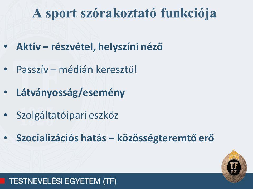 Sport, mint áru (merchandising) Sporttevékenység (helyszínre utazás) Sporteszközök (nemcsak versenyzőknek) Látványosság/eseménybevétel Sportintézmények Sportinfrastruktúra fejlesztés (beruházások) Sportoló, mint munkavállaló Életképesebb munkavállaló – a termelőmunka közvetlen forrása, munkaerő regenerálódása A sport gazdasági funkciója