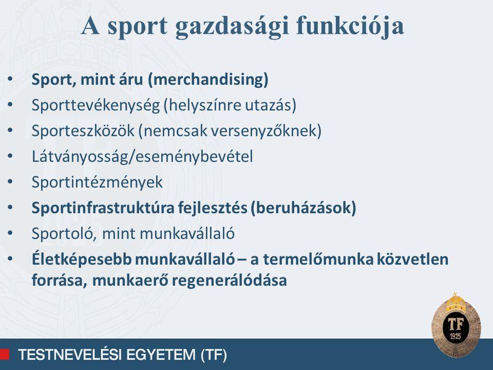 A sport gazdasági funkciója II.