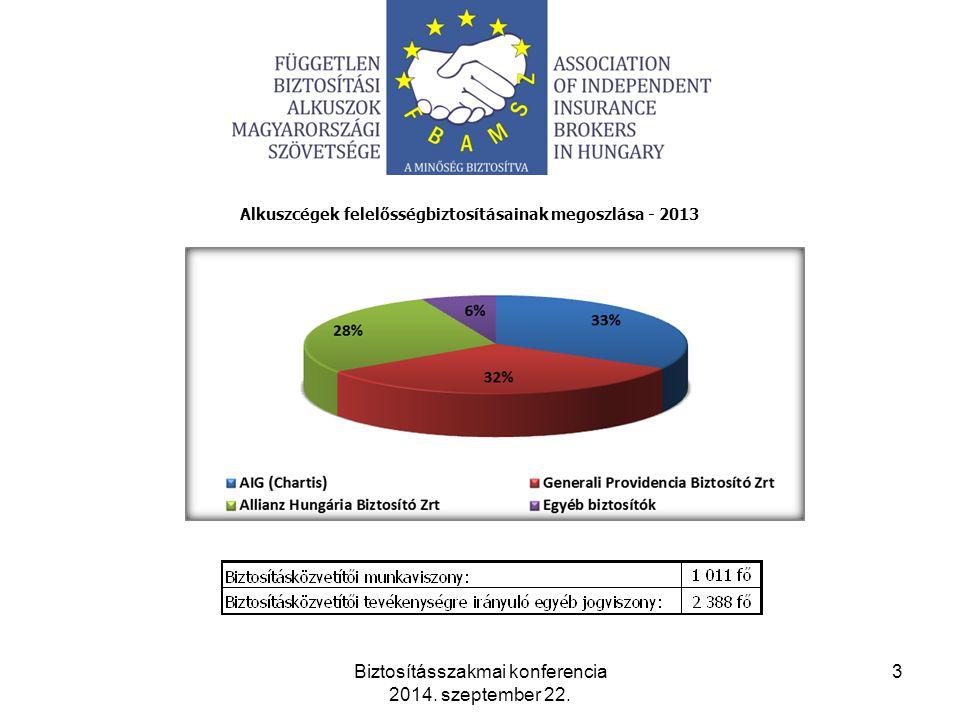 Alkuszcégek felelősségbiztosításainak megoszlása - 2013 Biztosításszakmai konferencia 2014.