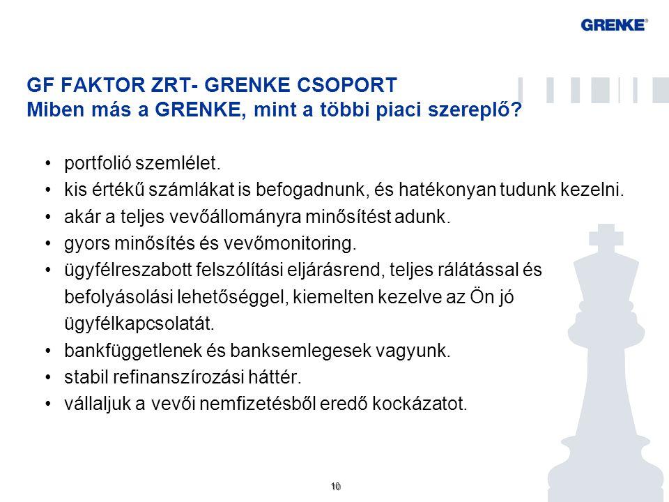 10 GF FAKTOR ZRT- GRENKE CSOPORT Miben más a GRENKE, mint a többi piaci szereplő? portfolió szemlélet. kis értékű számlákat is befogadnunk, és hatékon