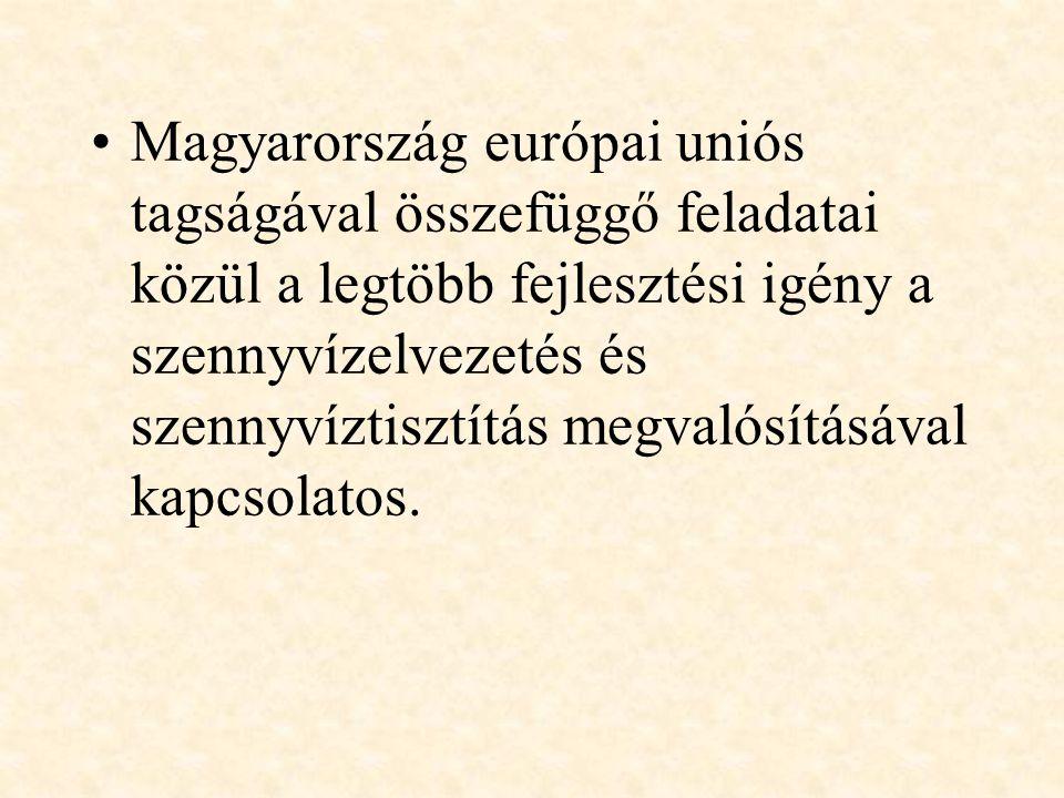 Magyarország európai uniós tagságával összefüggő feladatai közül a legtöbb fejlesztési igény a szennyvízelvezetés és szennyvíztisztítás megvalósításáv