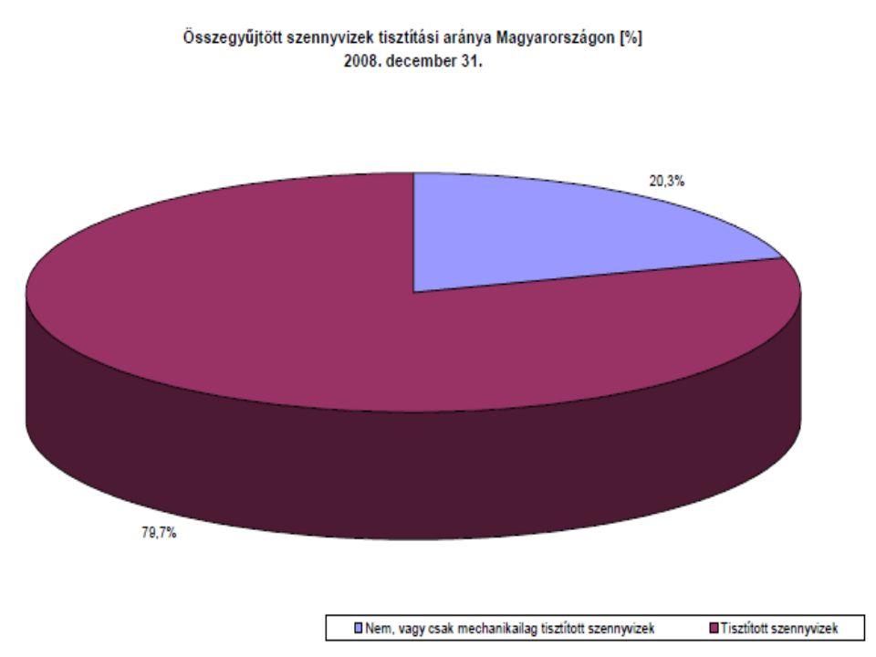 EU Csatlakozási szerződés átmeneti mentesség Legkésőbb 2010.