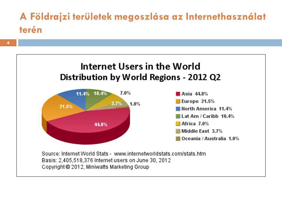 A Földrajzi területek megoszlása az Internethasználat terén 4