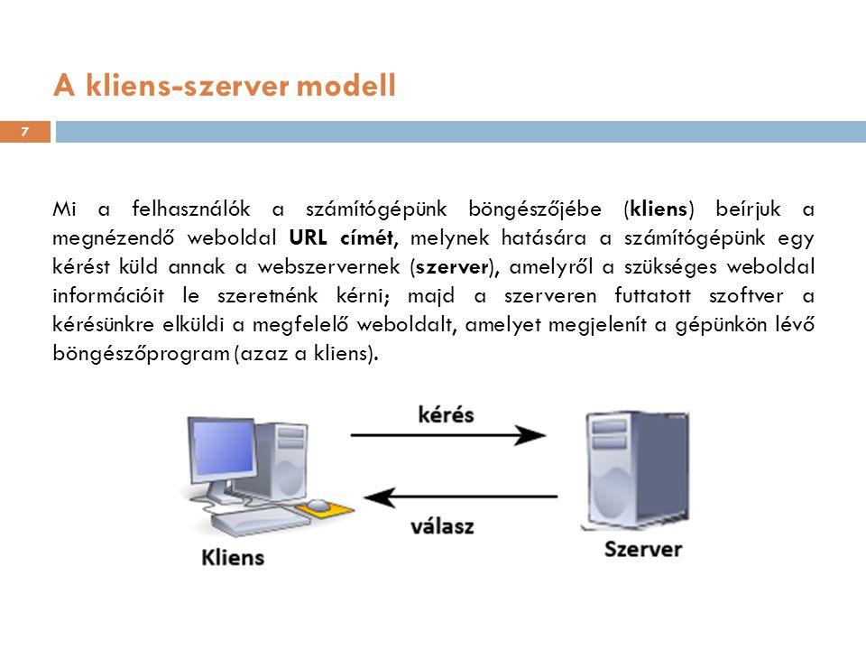 A kliens-szerver modell Mi a felhasználók a számítógépünk böngészőjébe (kliens) beírjuk a megnézendő weboldal URL címét, melynek hatására a számítógép