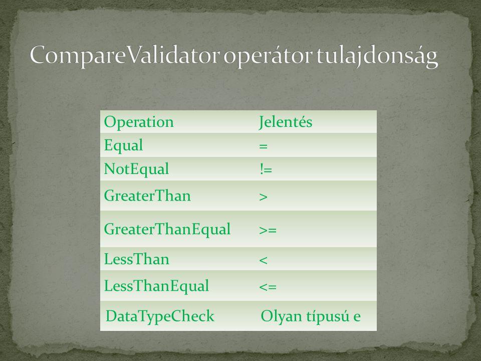 OperationJelentés Equal= NotEqual!= GreaterThan> GreaterThanEqual>= LessThan< LessThanEqual<= DataTypeCheckOlyan típusú e