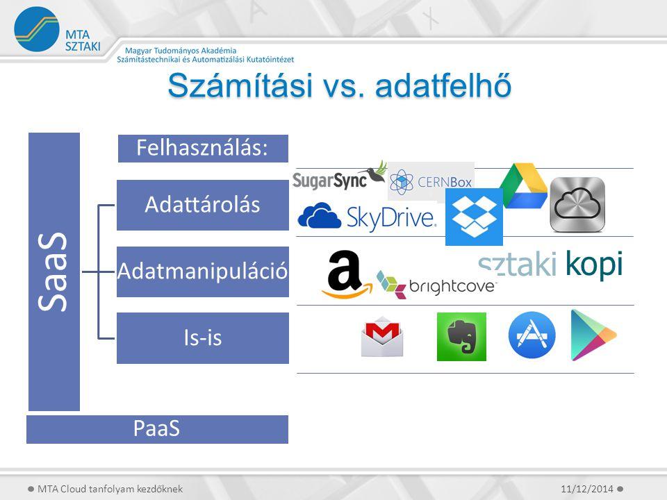 Számítási vs. adatfelhő 11/12/2014MTA Cloud tanfolyam kezdőknek SaaS Adattárolás Adatmanipuláció Is-is PaaS Felhasználás: