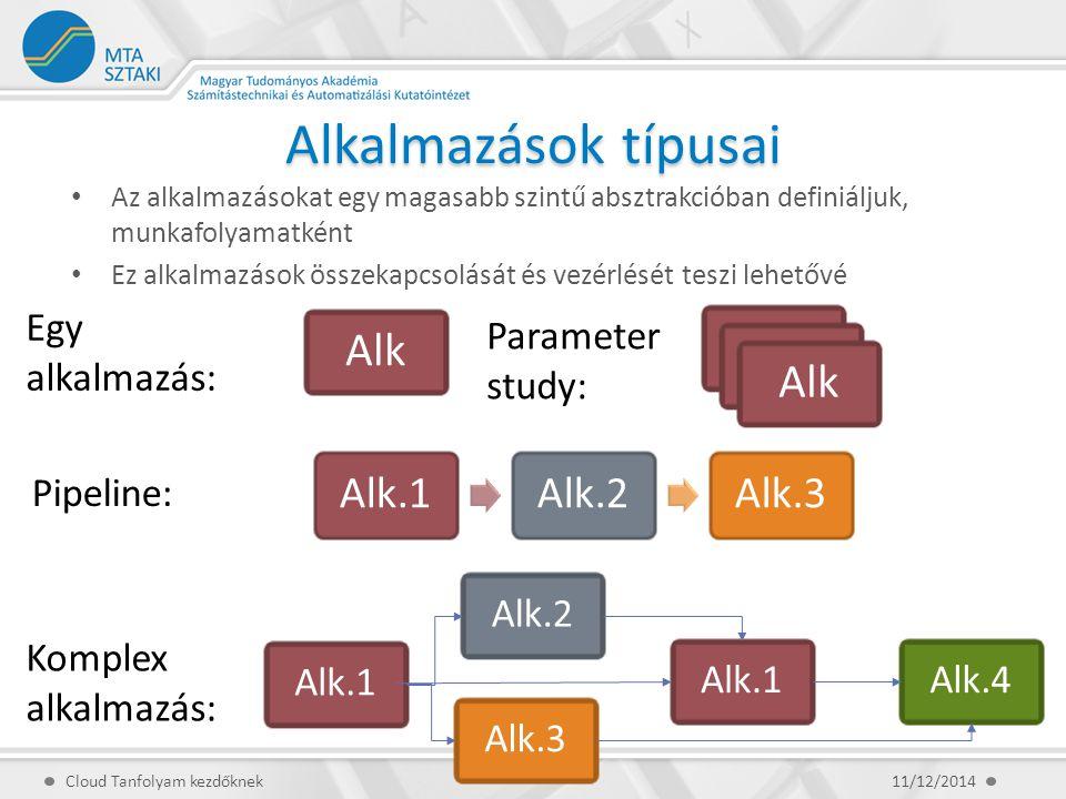 Alkalmazások típusai Az alkalmazásokat egy magasabb szintű absztrakcióban definiáljuk, munkafolyamatként Ez alkalmazások összekapcsolását és vezérlésé