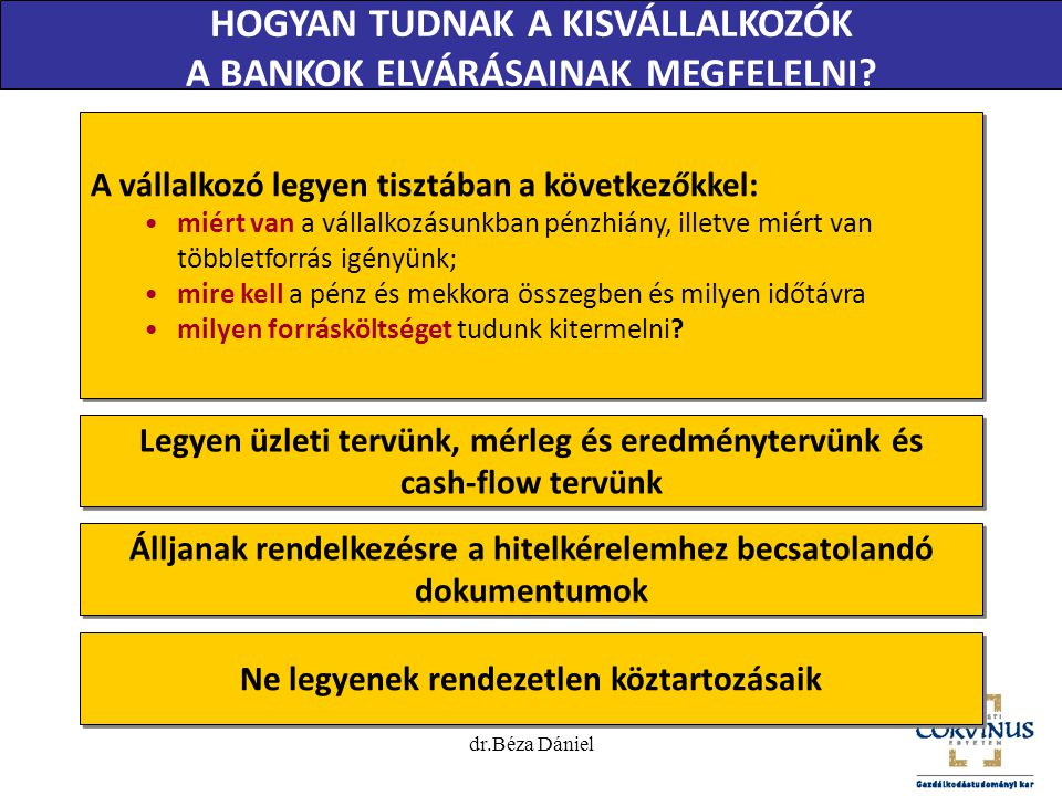 A vállalkozó legyen tisztában a következőkkel: miért van a vállalkozásunkban pénzhiány, illetve miért van többletforrás igényünk; mire kell a pénz és