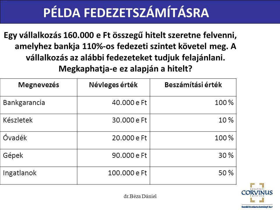 dr.Béza Dániel PÉLDA FEDEZETSZÁMÍTÁSRA Egy vállalkozás 160.000 e Ft összegű hitelt szeretne felvenni, amelyhez bankja 110%-os fedezeti szintet követel