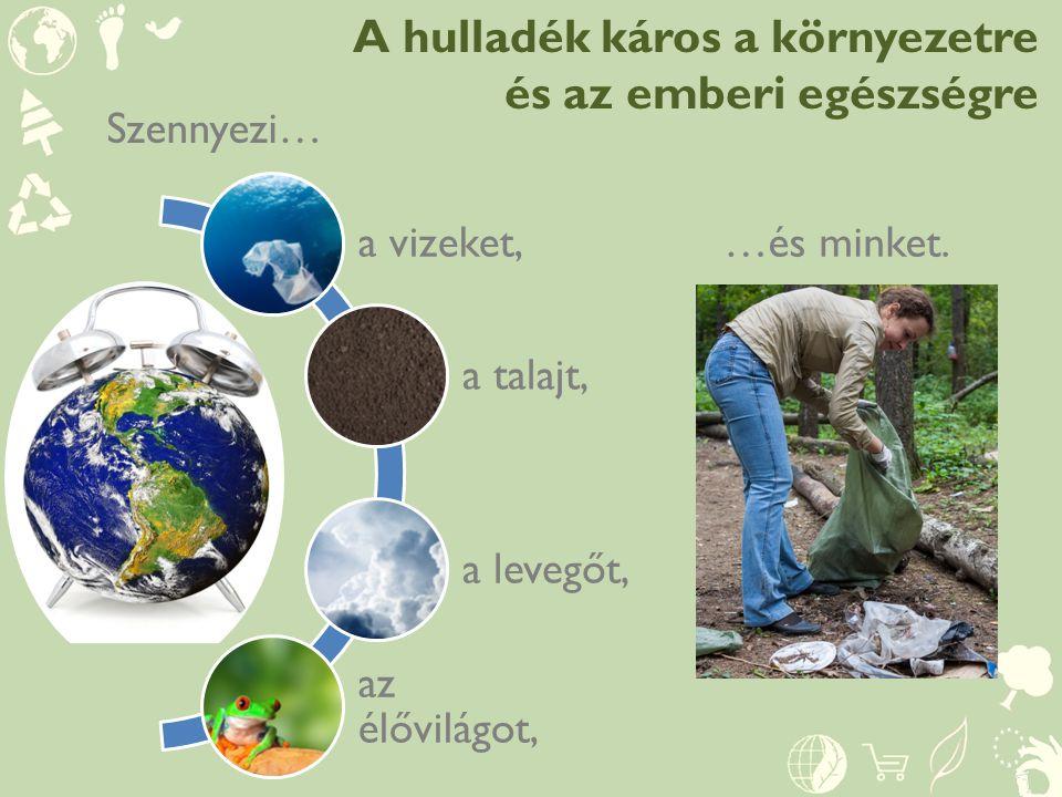 A hulladék káros a környezetre és az emberi egészségre a vizeket, a talajt, a levegőt, az élővilágot, Szennyezi… …és minket.