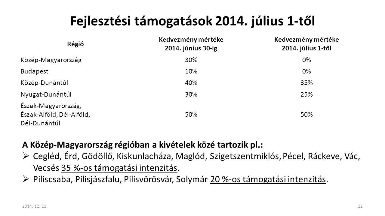Fejlesztési támogatások 2014. július 1-től Régió Kedvezmény mértéke 2014. június 30-ig Kedvezmény mértéke 2014. július 1-től Közép-Magyarország30%0% B
