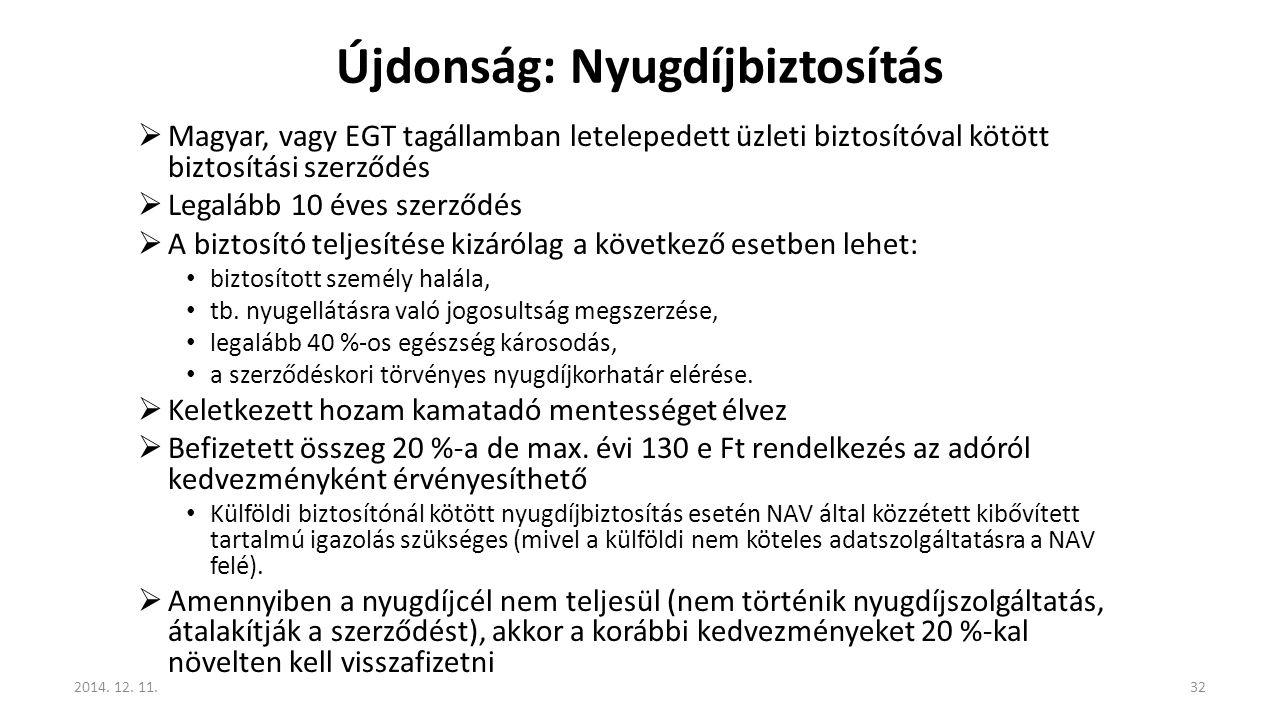 Újdonság: Nyugdíjbiztosítás  Magyar, vagy EGT tagállamban letelepedett üzleti biztosítóval kötött biztosítási szerződés  Legalább 10 éves szerződés