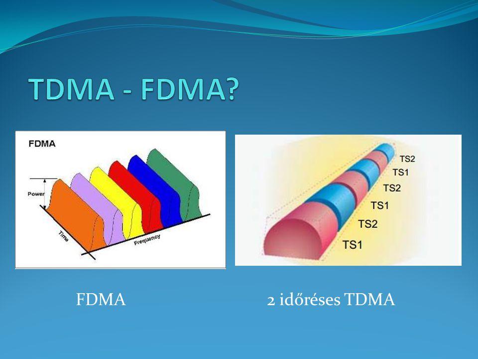 FDMA2 időréses TDMA