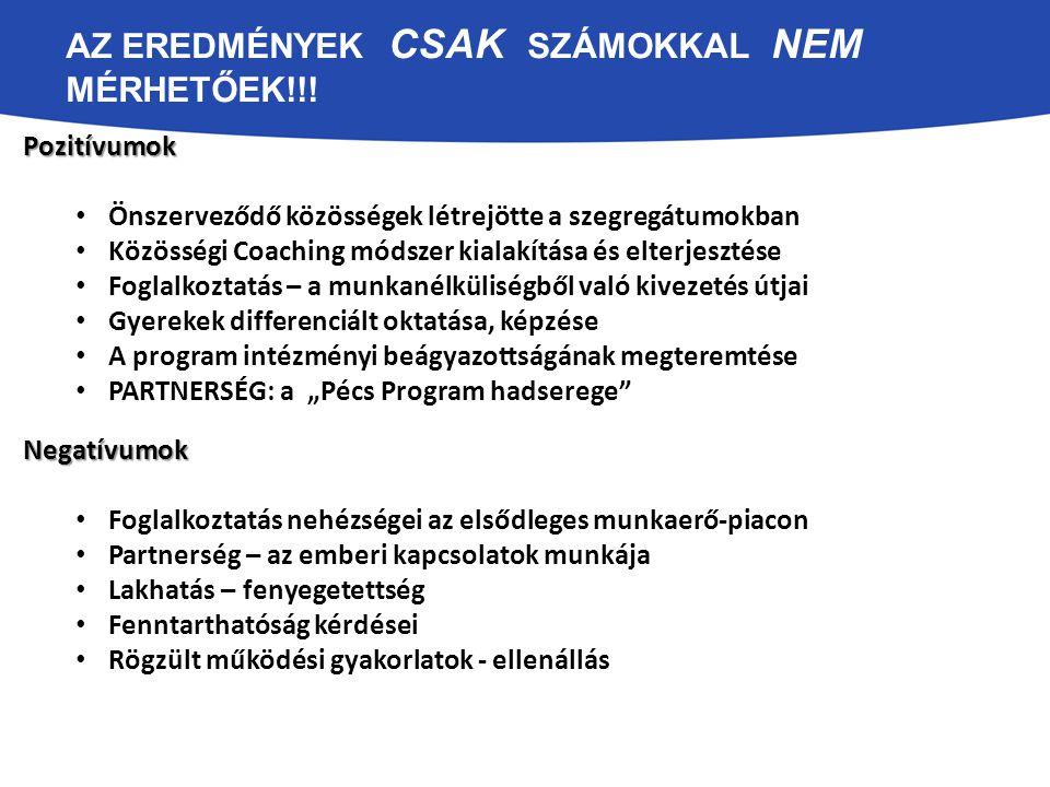 AZ EREDMÉNYEK CSAK SZÁMOKKAL NEM MÉRHETŐEK!!! Pozitívumok Önszerveződő közösségek létrejötte a szegregátumokban Közösségi Coaching módszer kialakítása