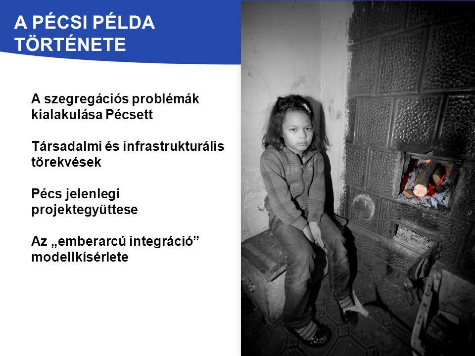 """A PÉCSI PÉLDA TÖRTÉNETE A szegregációs problémák kialakulása Pécsett Társadalmi és infrastrukturális törekvések Pécs jelenlegi projektegyüttese Az """"em"""