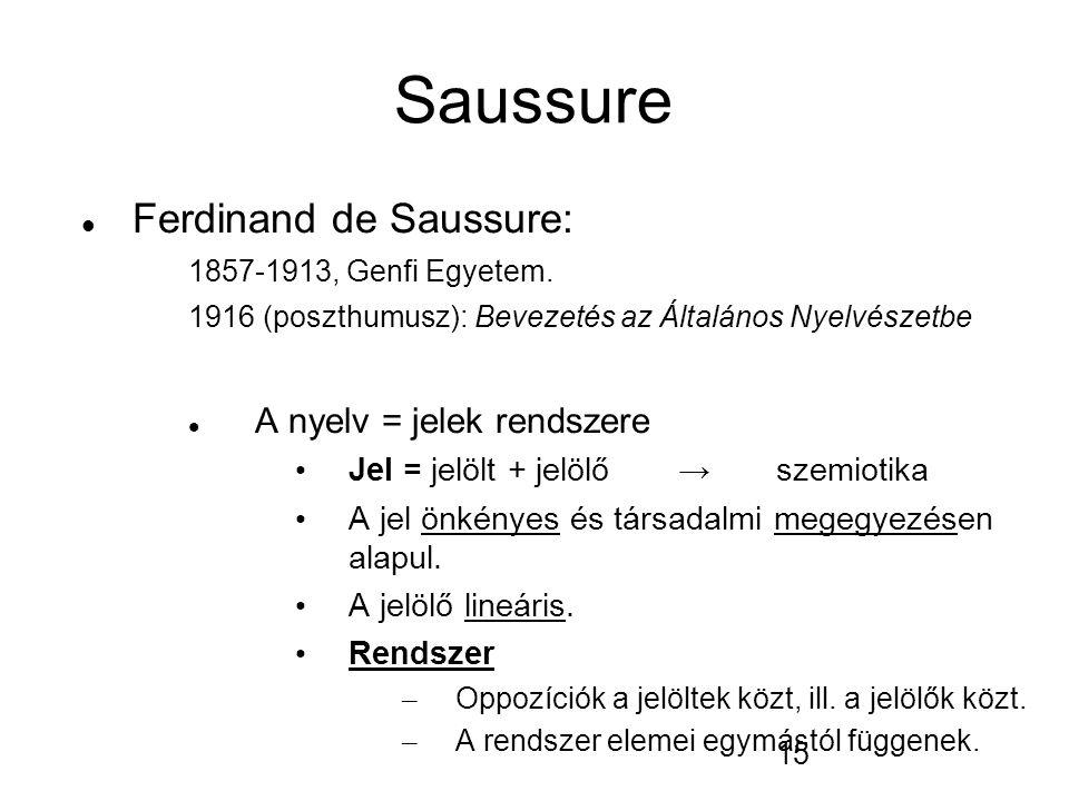 15 Saussure Ferdinand de Saussure: 1857-1913, Genfi Egyetem.