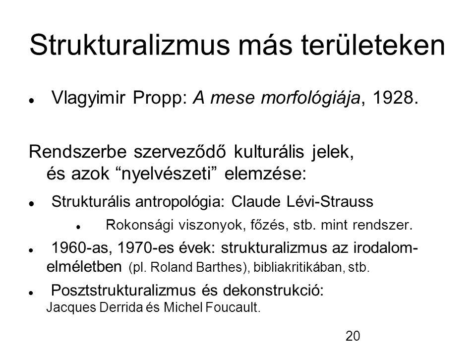 20 Vlagyimir Propp: A mese morfológiája, 1928.