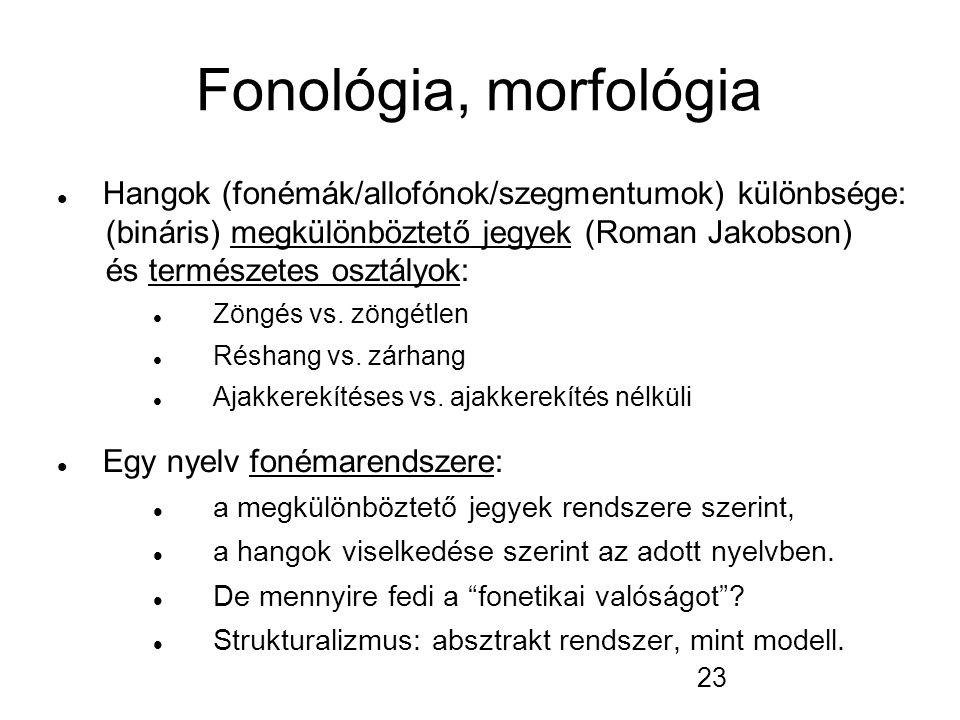 23 Fonológia, morfológia Hangok (fonémák/allofónok/szegmentumok) különbsége: (bináris) megkülönböztető jegyek (Roman Jakobson) és természetes osztályok: Zöngés vs.