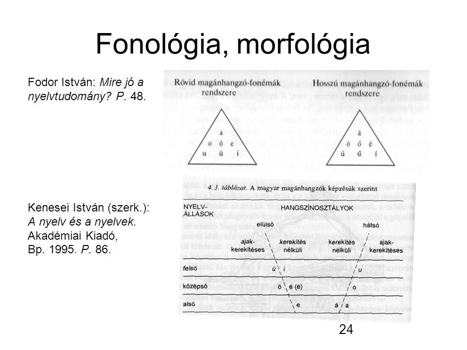 24 Fonológia, morfológia Fodor István: Mire jó a nyelvtudomány.