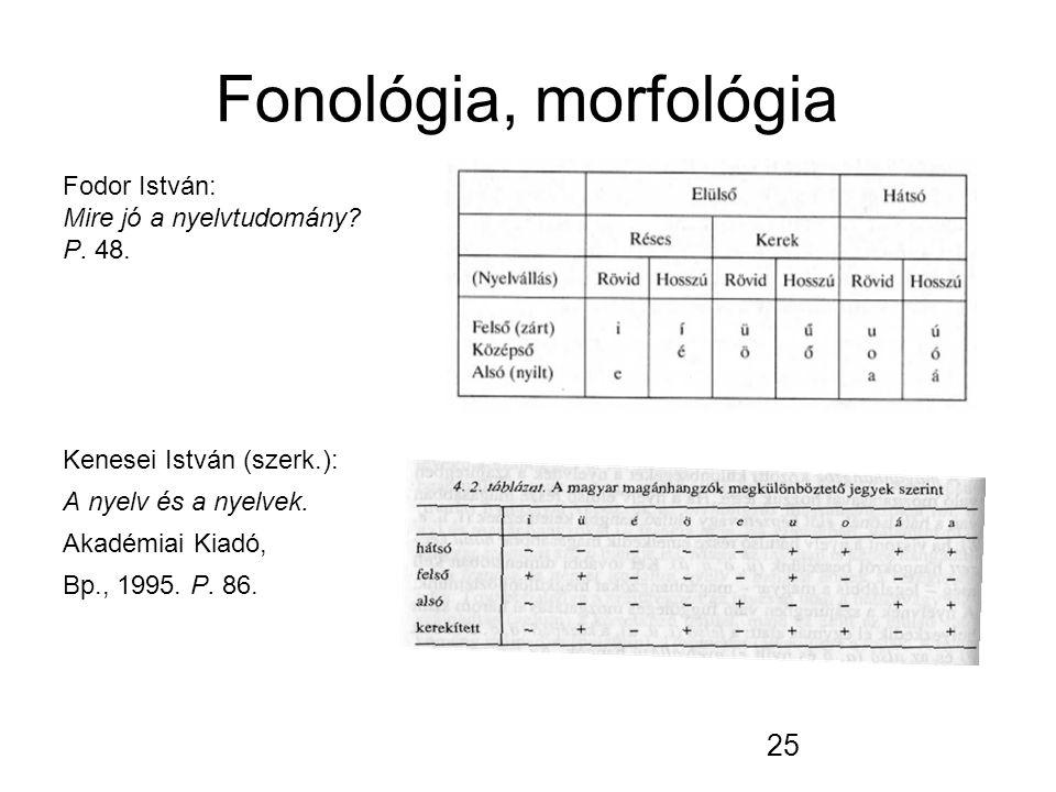 25 Fonológia, morfológia Fodor István: Mire jó a nyelvtudomány.