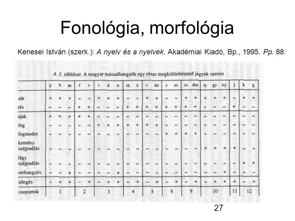 27 Fonológia, morfológia Kenesei István (szerk.): A nyelv és a nyelvek.