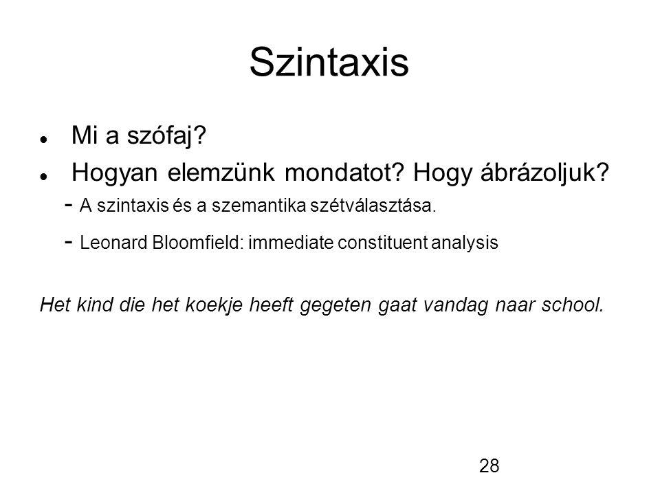 28 Szintaxis Mi a szófaj. Hogyan elemzünk mondatot.