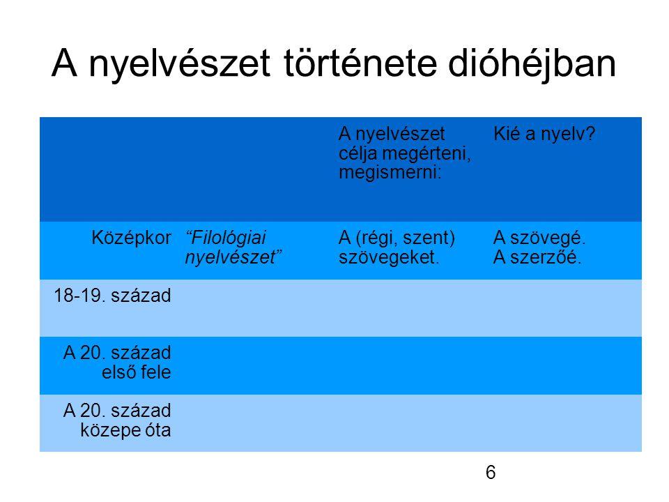 6 A nyelvészet célja megérteni, megismerni: Kié a nyelv.