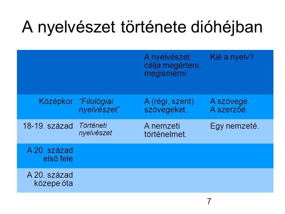 7 A nyelvészet célja megérteni, megismerni: Kié a nyelv.