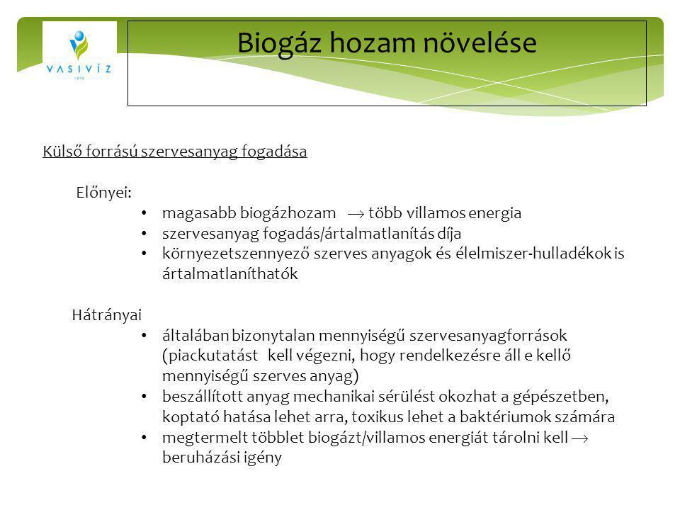 Biogáz hozam növelése Külső forrású szervesanyag fogadása Előnyei: magasabb biogázhozam  több villamos energia szervesanyag fogadás/ártalmatlanítás d