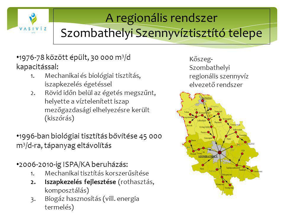 A regionális rendszer Szombathelyi Szennyvíztisztító telepe 1976-78 között épült, 30 000 m 3 /d kapacitással: 1.Mechanikai és biológiai tisztítás, isz