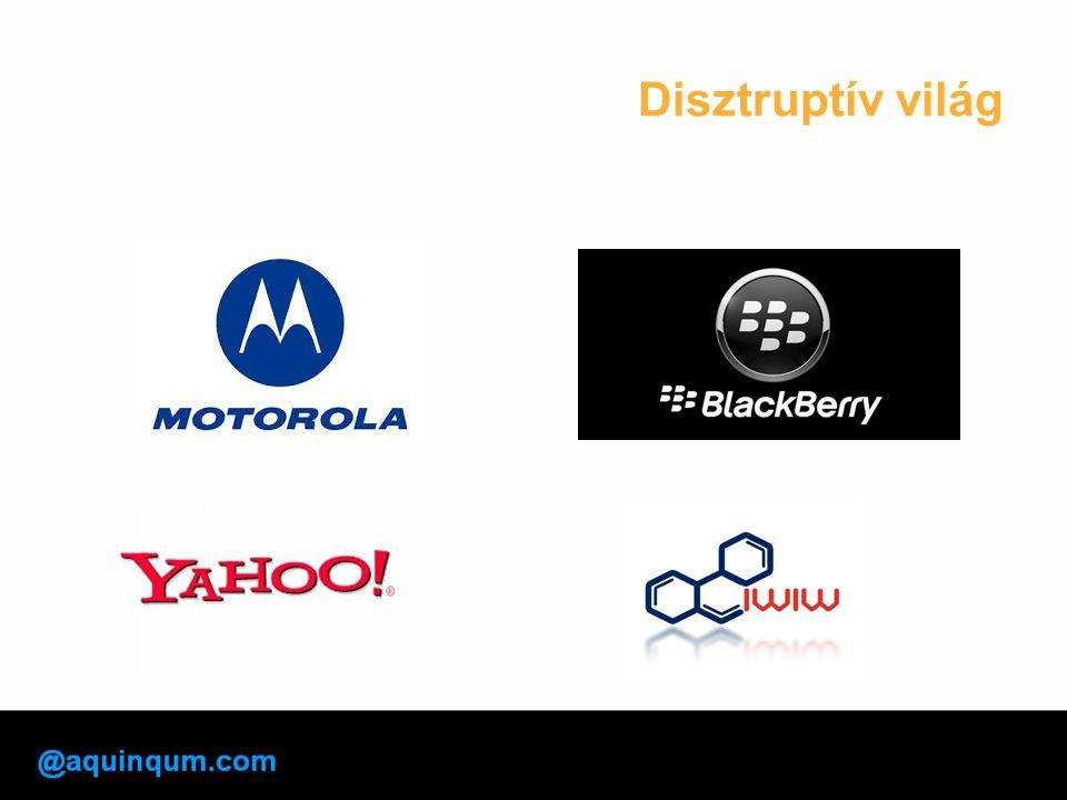 Disztruptív világ
