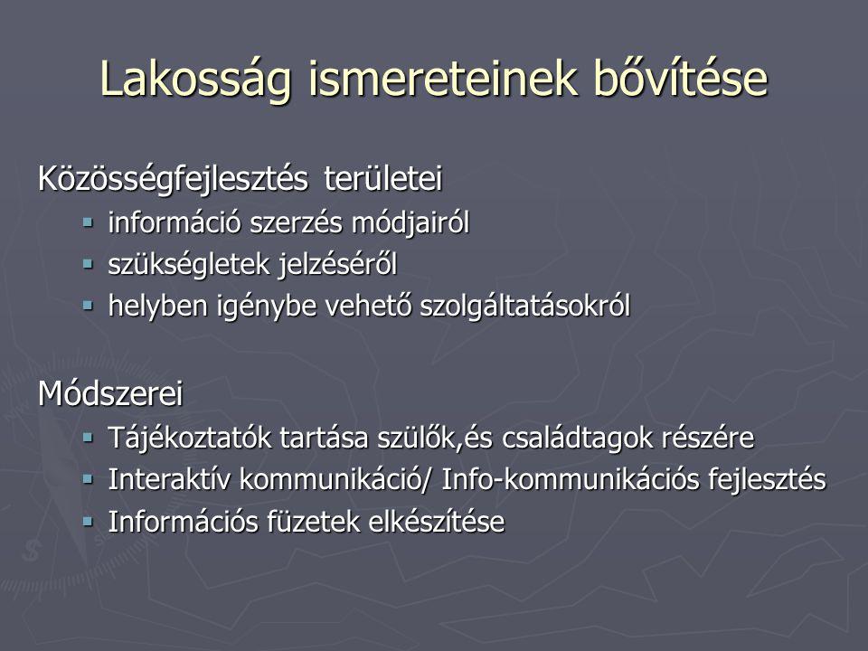 Lakosság ismereteinek bővítése Közösségfejlesztés területei  információ szerzés módjairól  szükségletek jelzéséről  helyben igénybe vehető szolgáltatásokról Módszerei  Tájékoztatók tartása szülők,és családtagok részére  Interaktív kommunikáció/ Info-kommunikációs fejlesztés  Információs füzetek elkészítése
