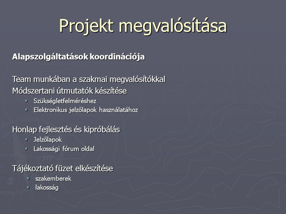 Projekt megvalósítása Alapszolgáltatások koordinációja Team munkában a szakmai megvalósítókkal Módszertani útmutatók készítése  Szükségletfelméréshez  Elektronikus jelzőlapok használatához Honlap fejlesztés és kipróbálás  Jelzőlapok  Lakossági fórum oldal Tájékoztató füzet elkészítése  szakemberek  lakosság