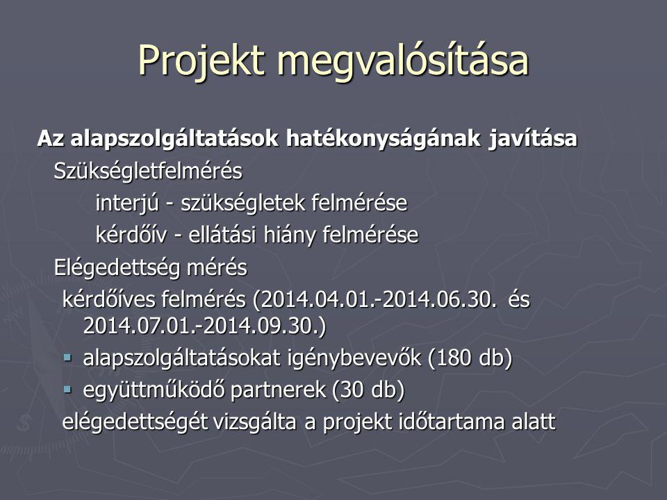 Projekt megvalósítása Az alapszolgáltatások hatékonyságának javítása Az alapszolgáltatások hatékonyságának javításaSzükségletfelmérés interjú - szükségletek felmérése kérdőív - ellátási hiány felmérése Elégedettség mérés kérdőíves felmérés (2014.04.01.-2014.06.30.
