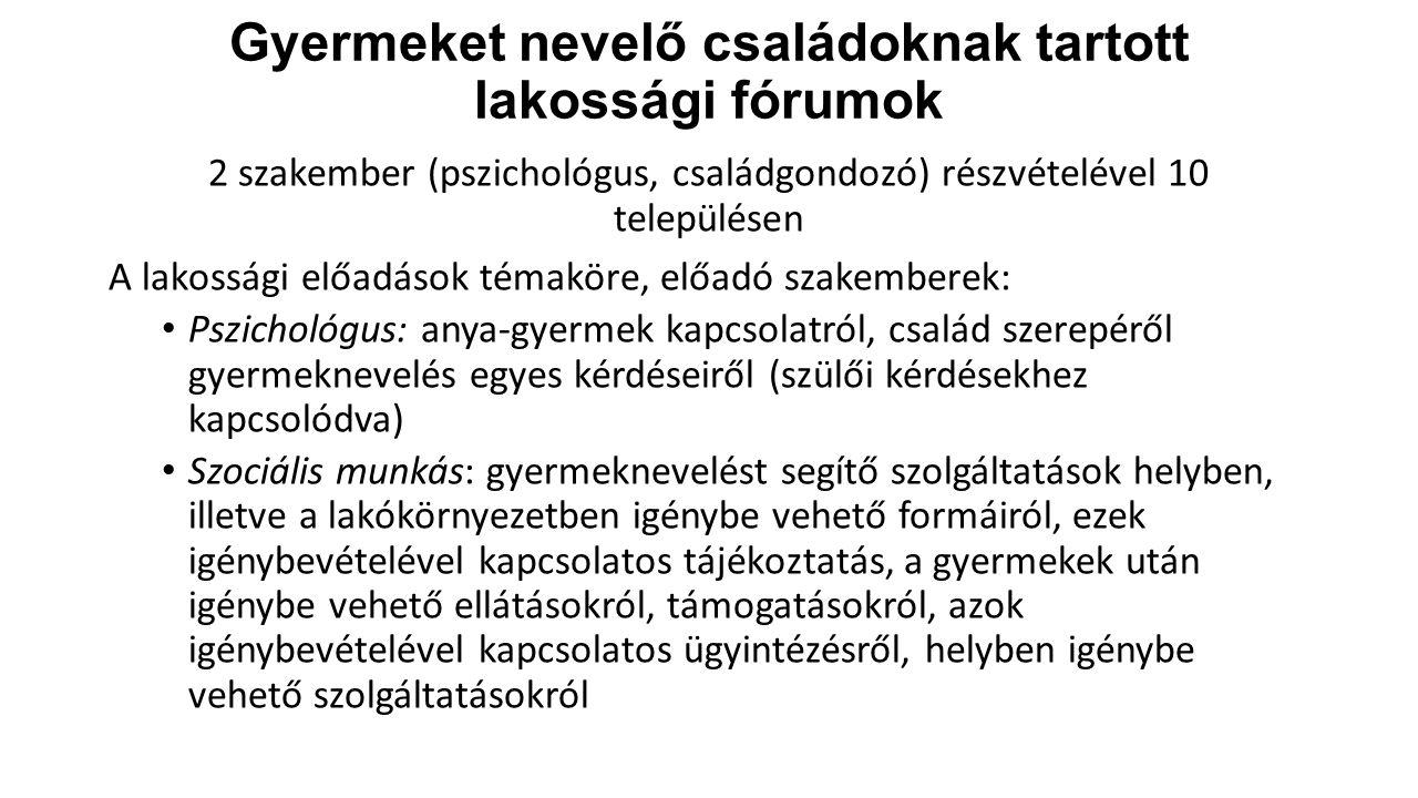 Gyermeket nevelő családoknak tartott lakossági fórumok Szalay Miklós pszichológus (minden településen) Pápai Éva családgondozó 2014.