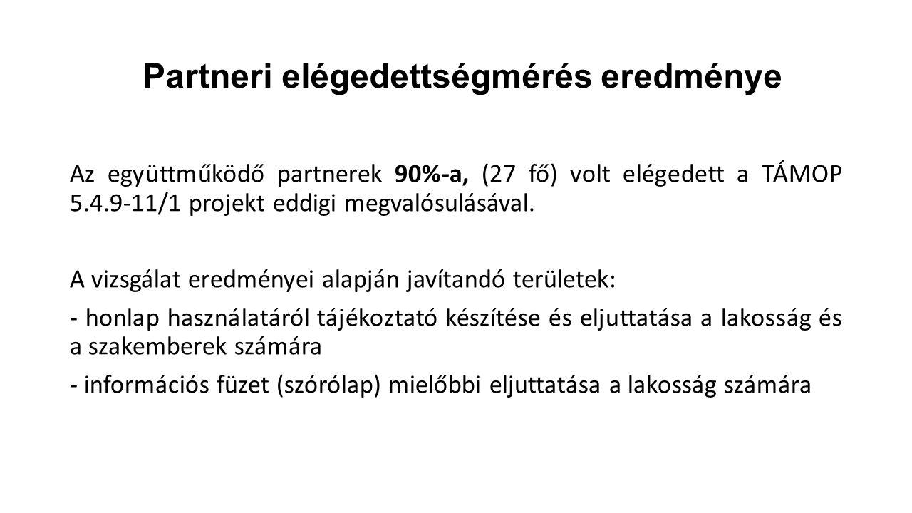 Partneri elégedettségmérés eredménye Az együttműködő partnerek 90%-a, (27 fő) volt elégedett a TÁMOP 5.4.9-11/1 projekt eddigi megvalósulásával. A viz