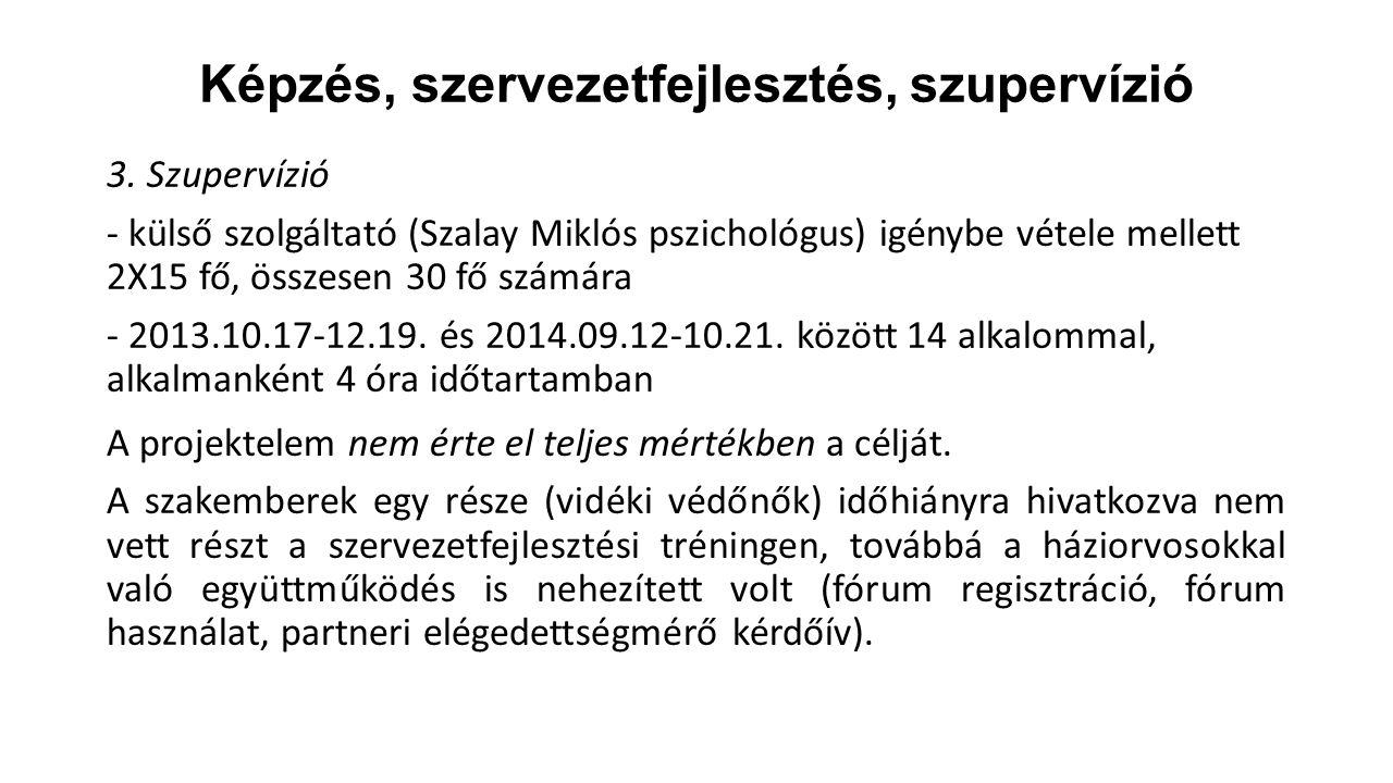 Képzés, szervezetfejlesztés, szupervízió 3. Szupervízió - külső szolgáltató (Szalay Miklós pszichológus) igénybe vétele mellett 2X15 fő, összesen 30 f