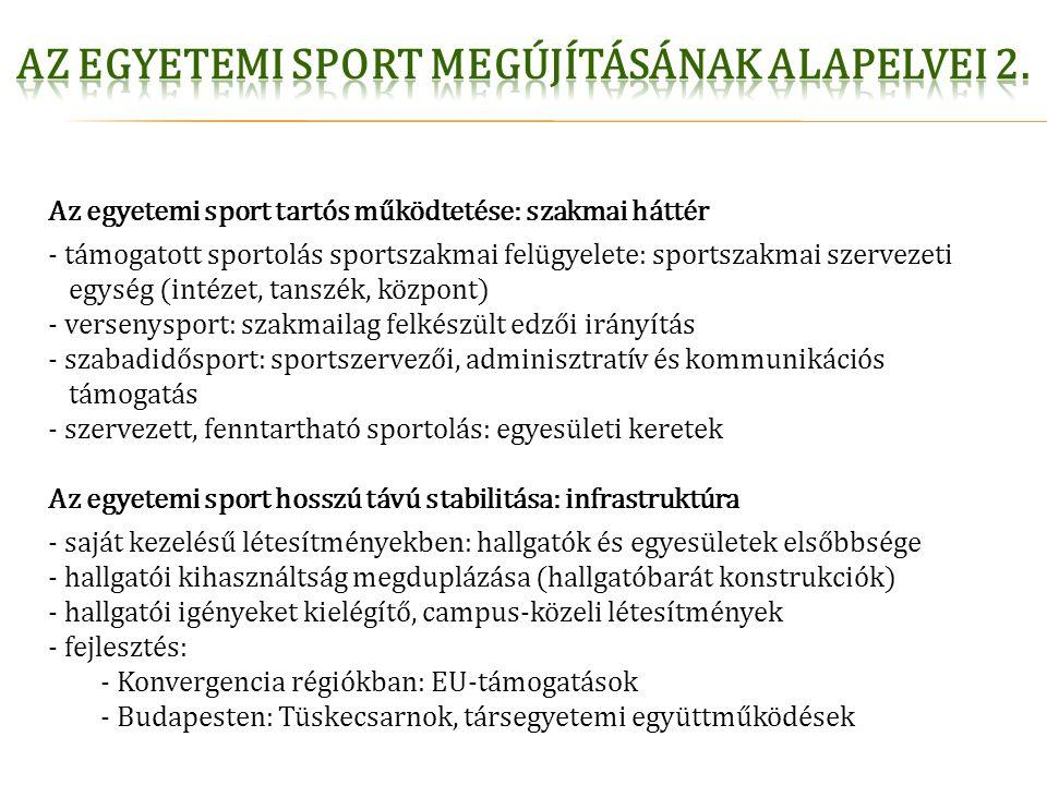 Az egyetemi sport tartós működtetése: szakmai háttér - támogatott sportolás sportszakmai felügyelete: sportszakmai szervezeti egység (intézet, tanszék