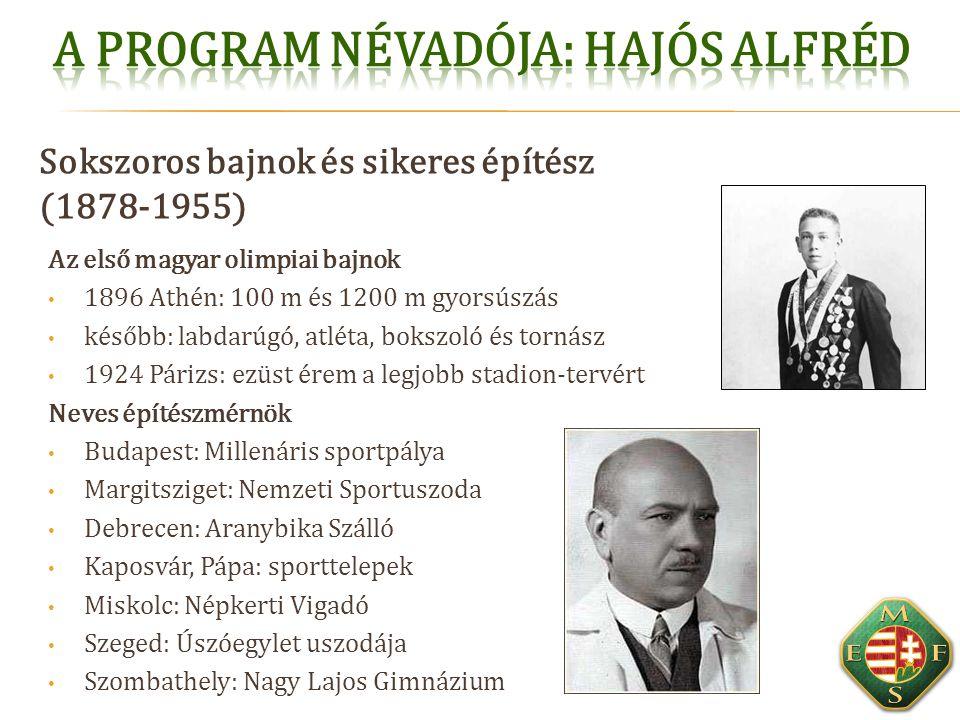 Az első magyar olimpiai bajnok 1896 Athén: 100 m és 1200 m gyorsúszás később: labdarúgó, atléta, bokszoló és tornász 1924 Párizs: ezüst érem a legjobb