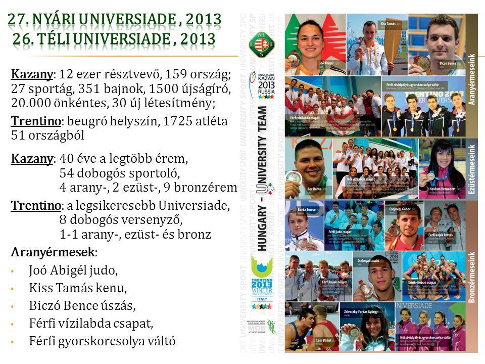 Kazany: 12 ezer résztvevő, 159 ország; 27 sportág, 351 bajnok, 1500 újságíró, 20.000 önkéntes, 30 új létesítmény; Trentino: beugró helyszín, 1725 atlé