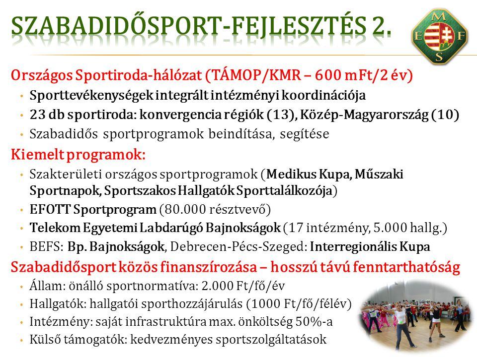 Országos Sportiroda-hálózat (TÁMOP/KMR – 600 mFt/2 év) Sporttevékenységek integrált intézményi koordinációja 23 db sportiroda: konvergencia régiók (13