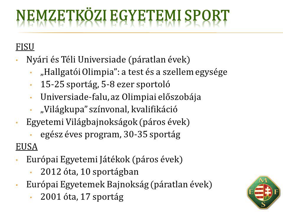 """FISU Nyári és Téli Universiade (páratlan évek) """"Hallgatói Olimpia"""": a test és a szellem egysége 15-25 sportág, 5-8 ezer sportoló Universiade-falu, az"""