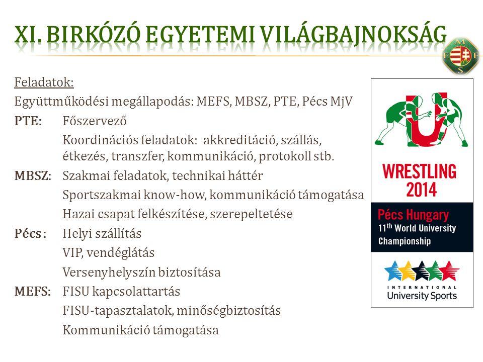 Feladatok: Együttműködési megállapodás: MEFS, MBSZ, PTE, Pécs MjV PTE:Főszervező Koordinációs feladatok: akkreditáció, szállás, étkezés, transzfer, ko